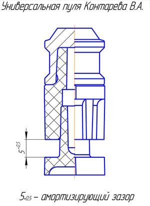 Фигура универсальная пуля Контарева.frw